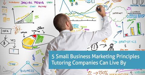5 marketing principles